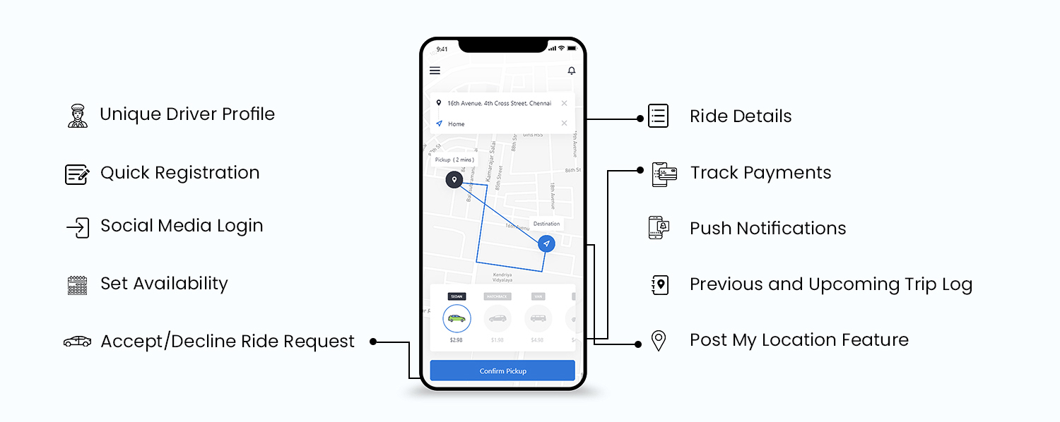 Driver Features in Uber like App