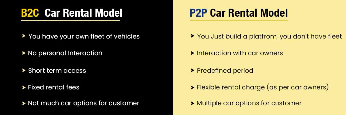 B2C, P2P Car Rental Model