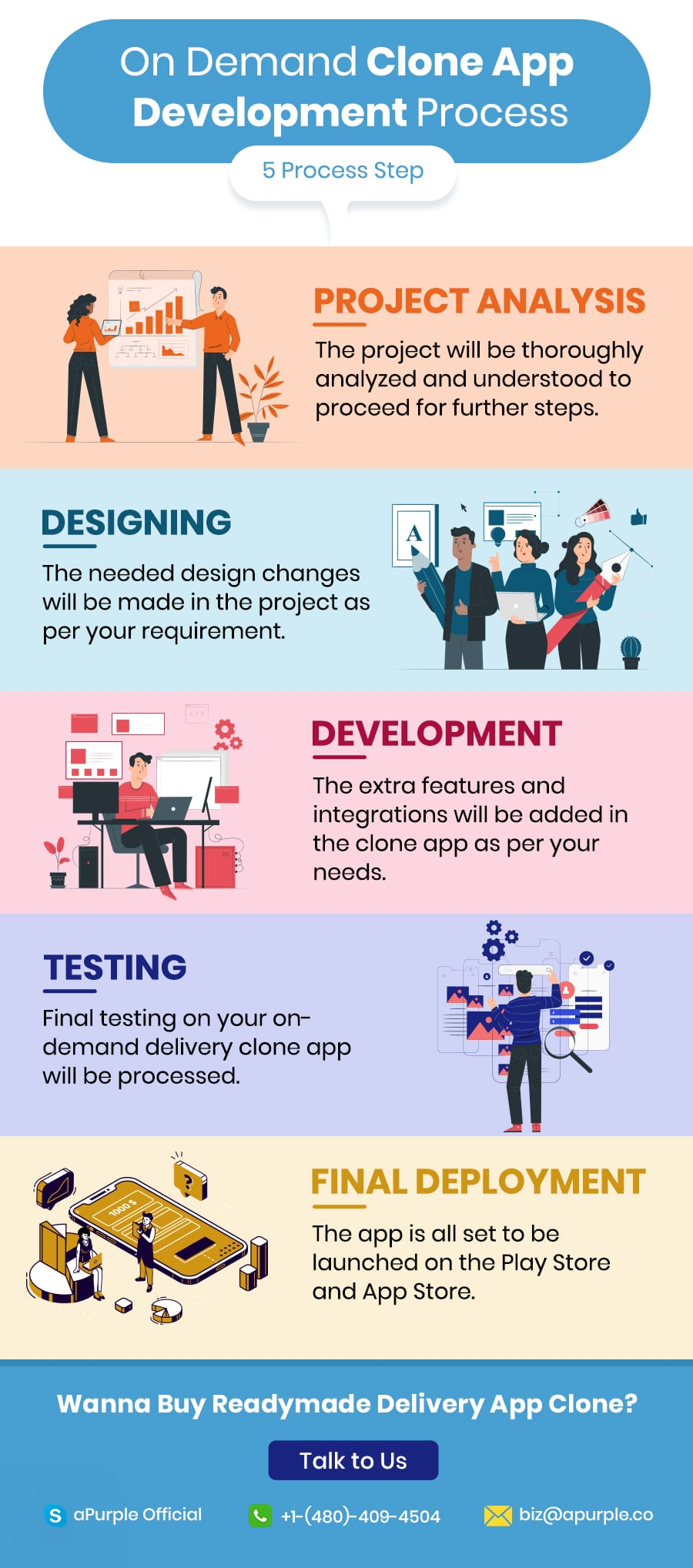 On demand service app clone process