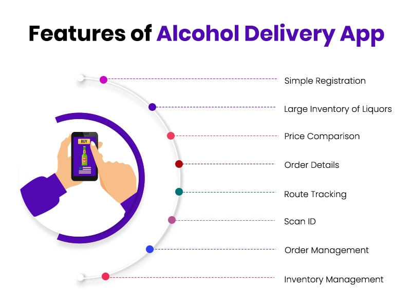 features of alcohol delivery app