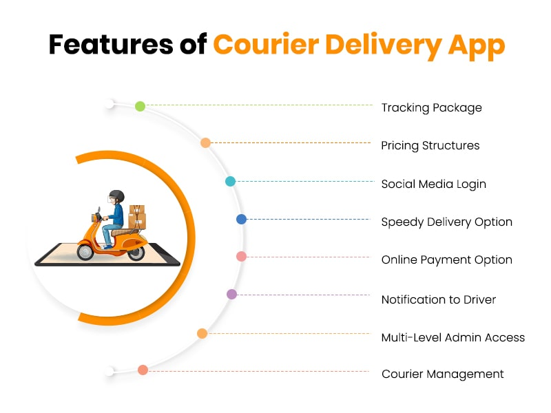 features of courier delivery app