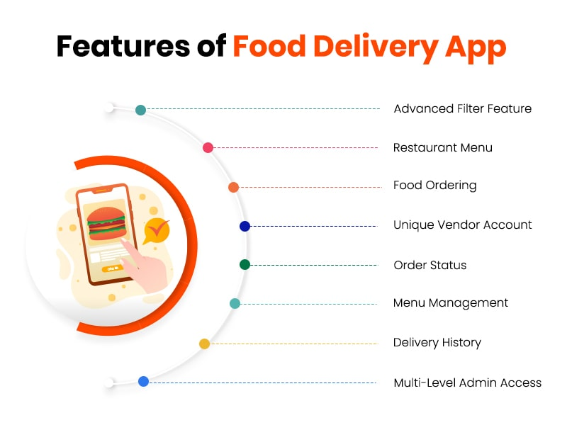 features of food delivery clone