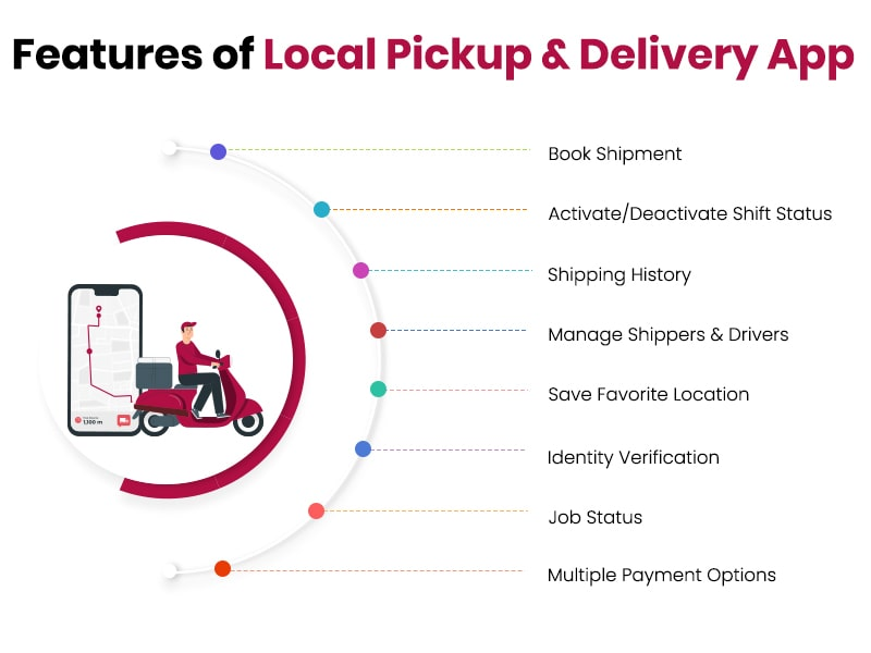 features of local pickup delivery app