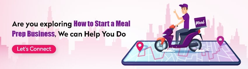Cost to Start Meal Prep Business
