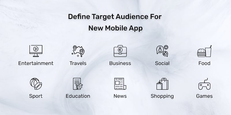 define target audience for new mobile app